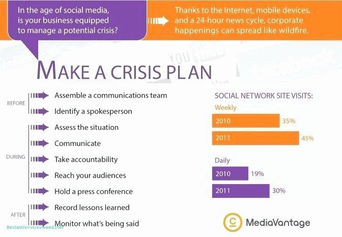 Crisis Management Plan Template Best Of Individual Crisis Management Plan Template Munication