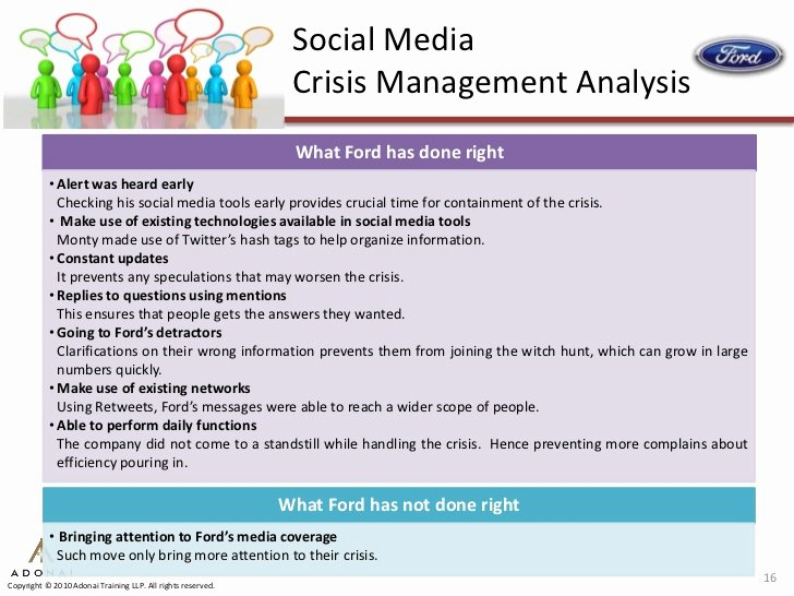 Crisis Management Plan Template Elegant Crisis Management Plan Template