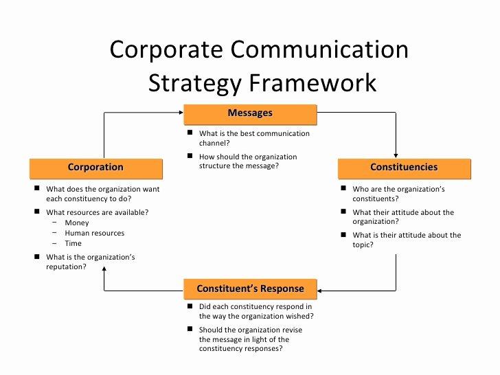 Crisis Management Plan Template Lovely Crisis Management Plan Template