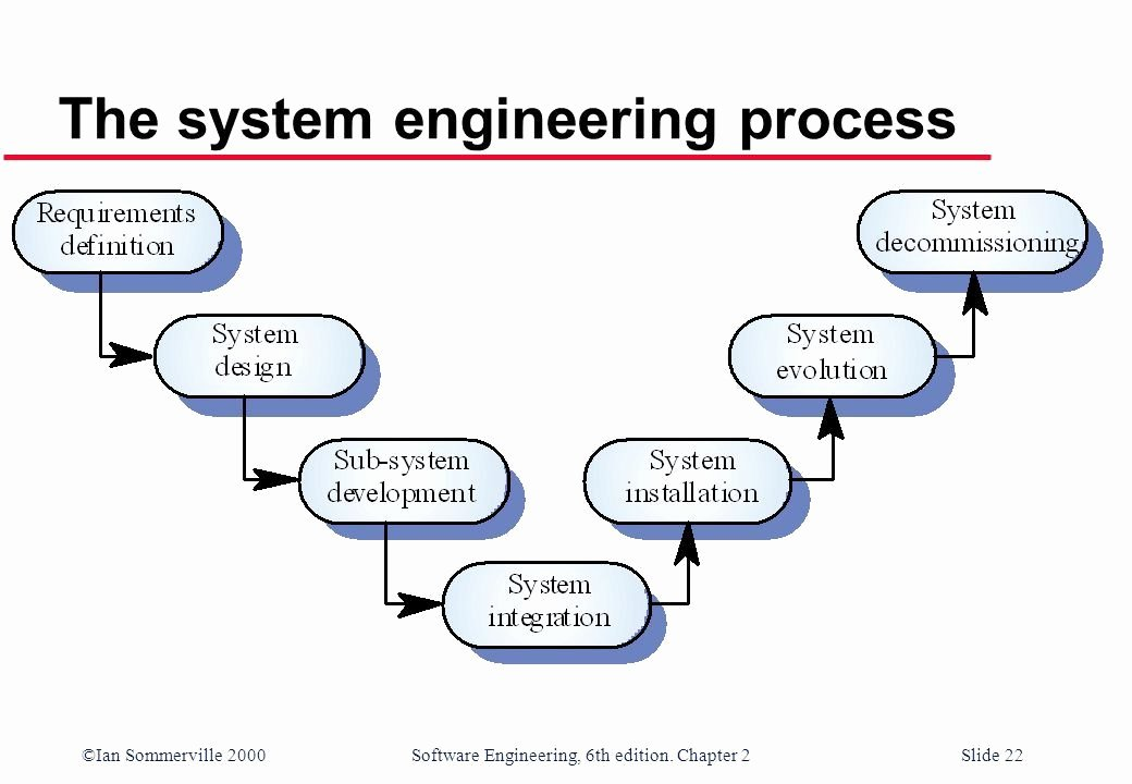 Cu Boulder Letter Of Recommendation New Systems Engineering Diagram