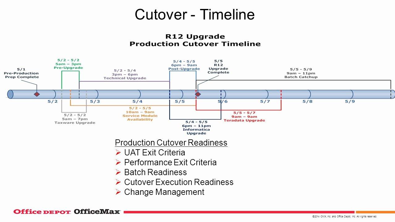 Cutover Plan Template Excel Fresh Cutover Plan Template Erieairfair