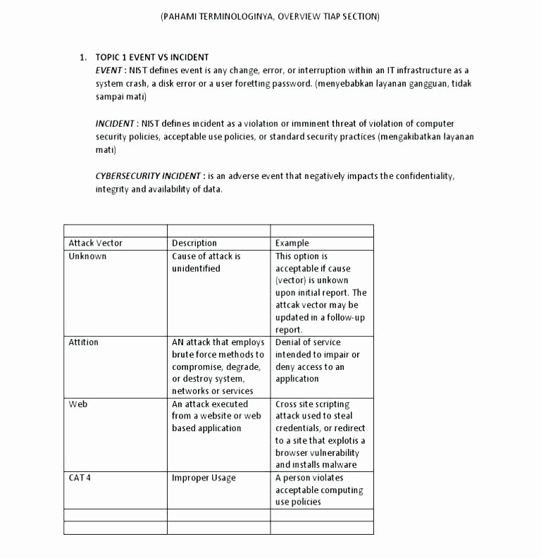 Cyber Incident Response Plan Template Best Of Incident Response Plan Template Puter Security