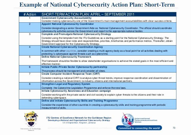 Cyber Security Plan Template Best Of Development Of National Cybersecurity Strategy and