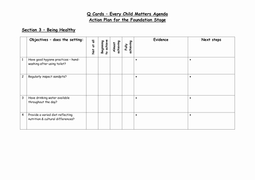 Daily Action Plan Template Best Of Ofsted Action Plan Templates by Choralsongster Teaching