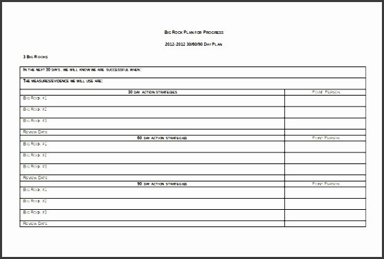 Daily Action Plan Template New 10 Action Daily Planner Template Sampletemplatess