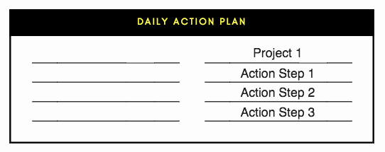 Daily Action Plan Template New Wordpress