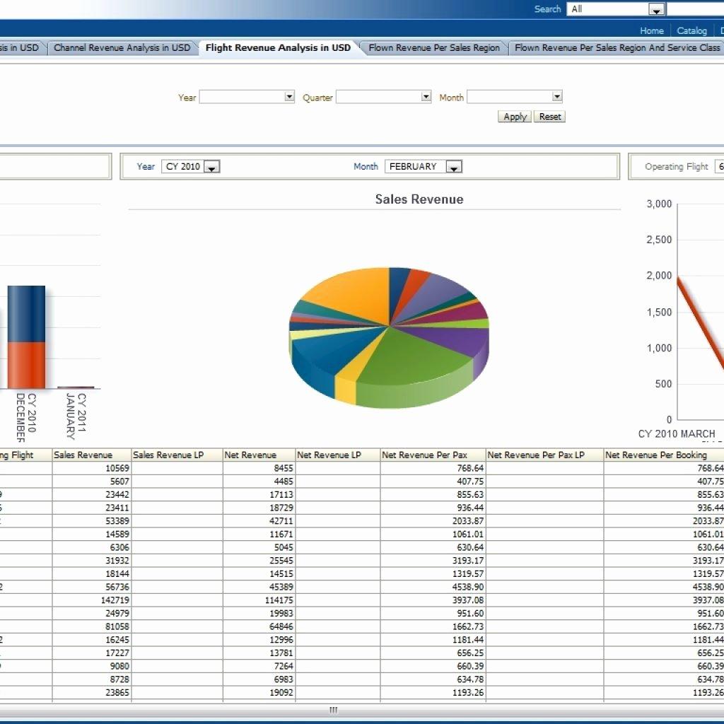 Data Analysis Plan Template Beautiful Sales Analysis Report Example Dy Spreadsheet Performance