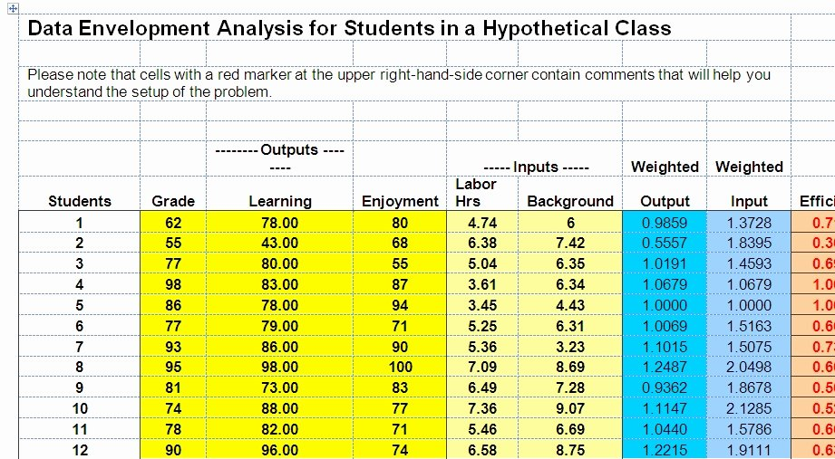 Data Analysis Plan Template Best Of 5 Data Analysis Report Template In Word Ppt Pdf Excel