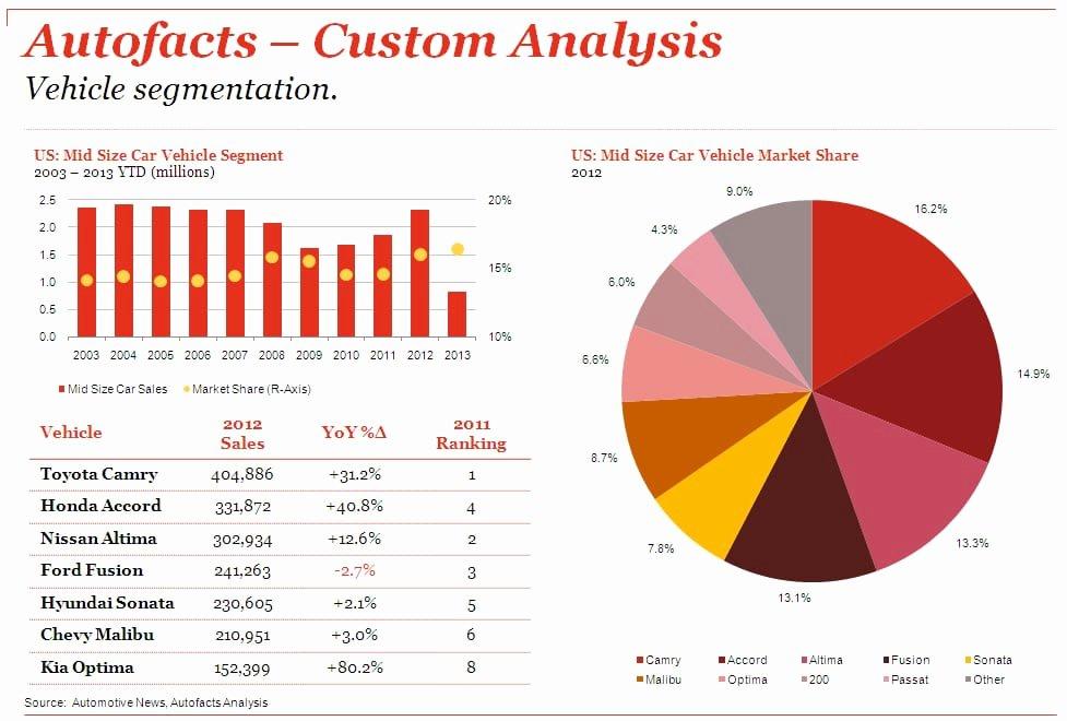 Data Analysis Plan Template Elegant Buy Essay Papers Here Data Analysis Plan 2017 10 01