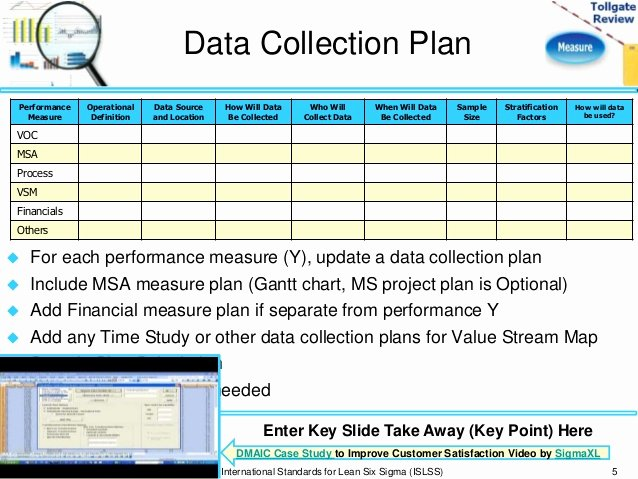 Data Collection Plan Template Best Of Measure Phase Lean Six Sigma tollgate Template