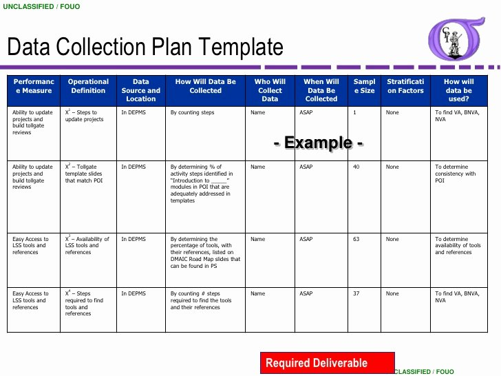 Data Collection Plan Template Best Of Ng Bb 20 Data Collection