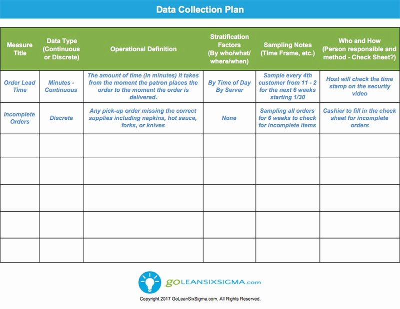 Data Collection Plan Template Fresh Data Collection Plan Template & Example