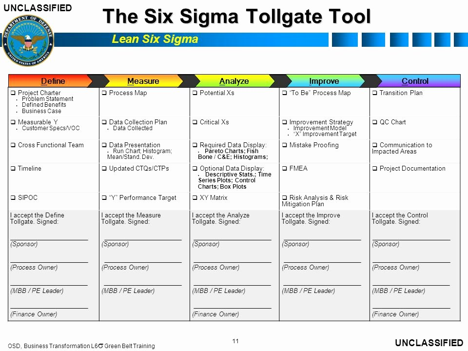 Data Collection Plan Template Fresh Lean Six Sigma Project Briefing Type Briefer organization