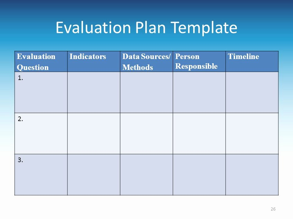 Data Collection Plan Template Luxury Housekeeping All Participants are Automatically Muted by