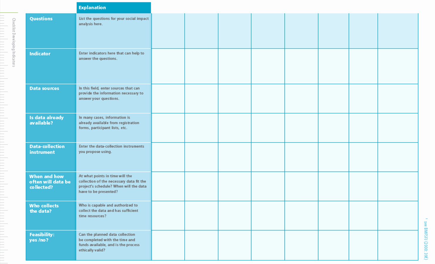 Data Collection Plan Template New 3 Steps Of Data Collection social Impact Navigator