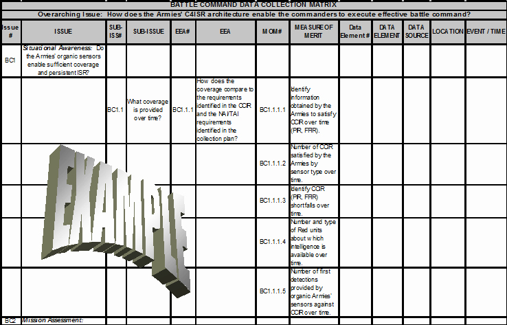Data Collection Plan Template New Data Collection and Management