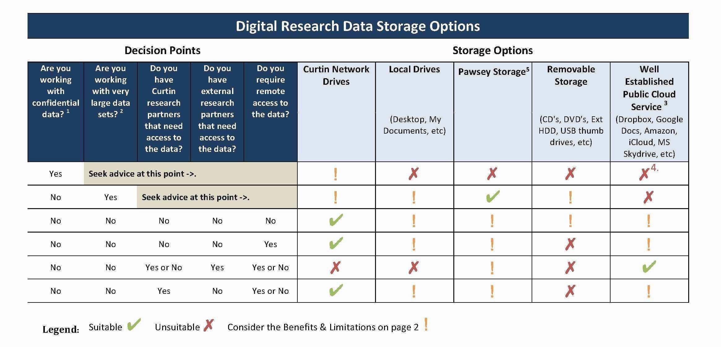 Data Management Plan Template Beautiful Luxury Data Retention Policy Template Uk