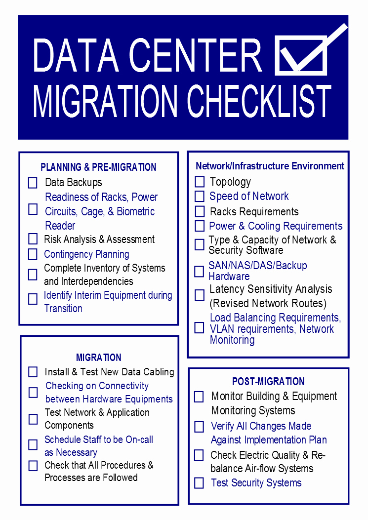 Data Migration Plan Template Elegant Network Learning Blog by Netbrain