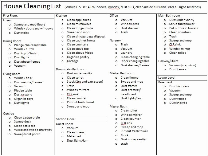 Daycare Cleaning Checklist Templates Fresh 7 House Cleaning List Templates Excel Pdf formats