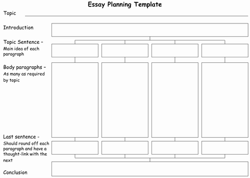 Degree Plan Template Excel Luxury Essay Planning Template by Jamakex Teaching Resources Tes