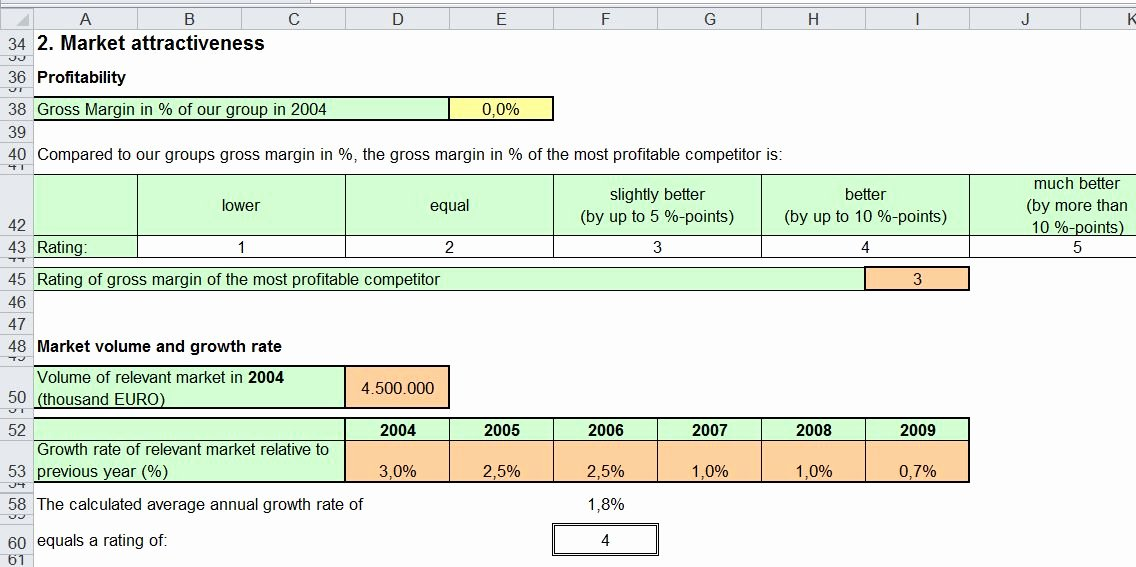 excel spreadsheets strategic planning
