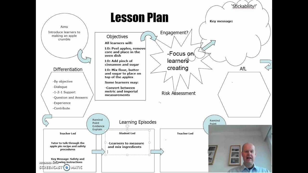 Demo Lesson Plan Template Lovely How to Rock A Demo Lesson Plan at A Teaching Job Interview