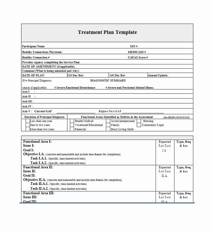 Dental Treatment Plan Template Inspirational 35 Treatment Plan Templates Mental Dental Chiropractic