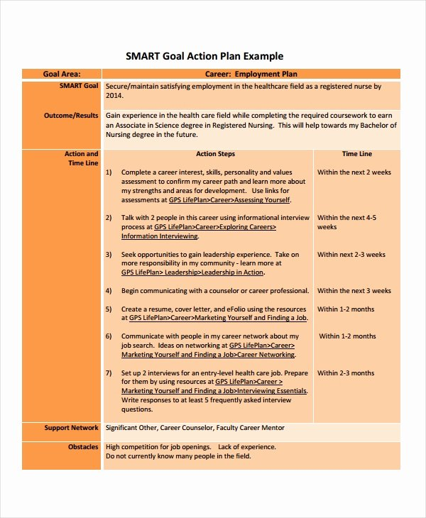 Development Action Plan Template Lovely Career Action Plan Template 15 Free Sample Example