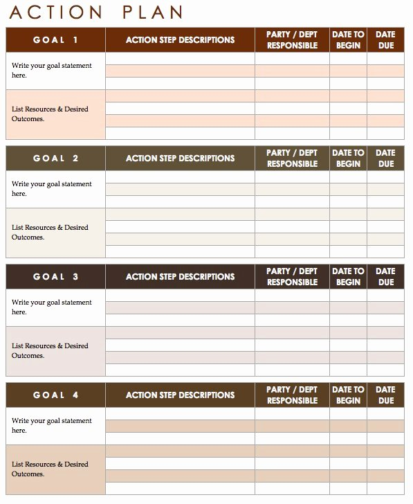 Development Action Plan Template Luxury Free Action Plan Templates Smartsheet
