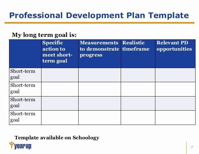 Development Action Plan Template Unique Lesson 14 Identifying Professional Development Opportunities