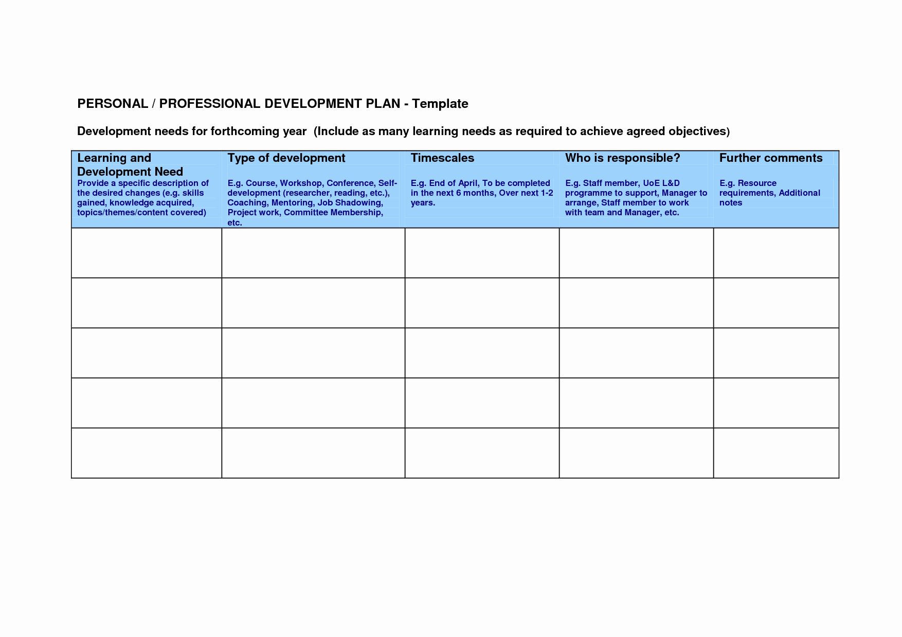 Development Action Plan Template Unique Professional Development Plan Template