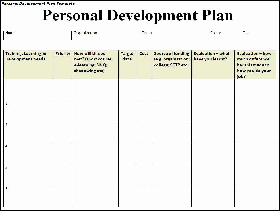 Development Plan Template Word New Individual Career Development Plan Free Template Personal
