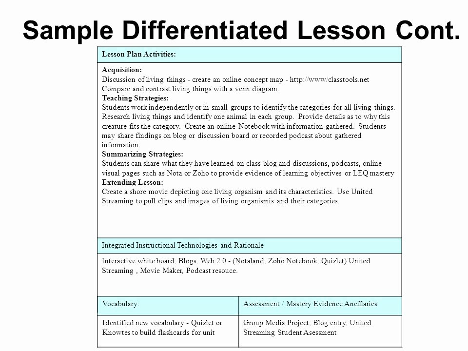 Differentiated Instruction Lesson Plan Template Best Of 20th Century Vs 21st Century Education Ppt Video Online