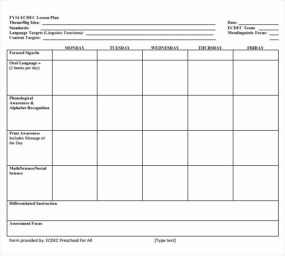 Differentiated Instruction Lesson Plan Template New Sample Lesson Plan for Teaching Writing Skills