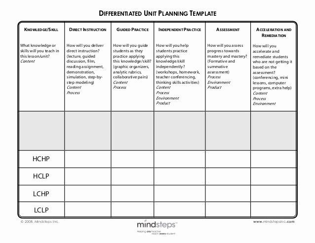 Differentiated Lesson Plan Template Beautiful Differentiated Unit Planning Template
