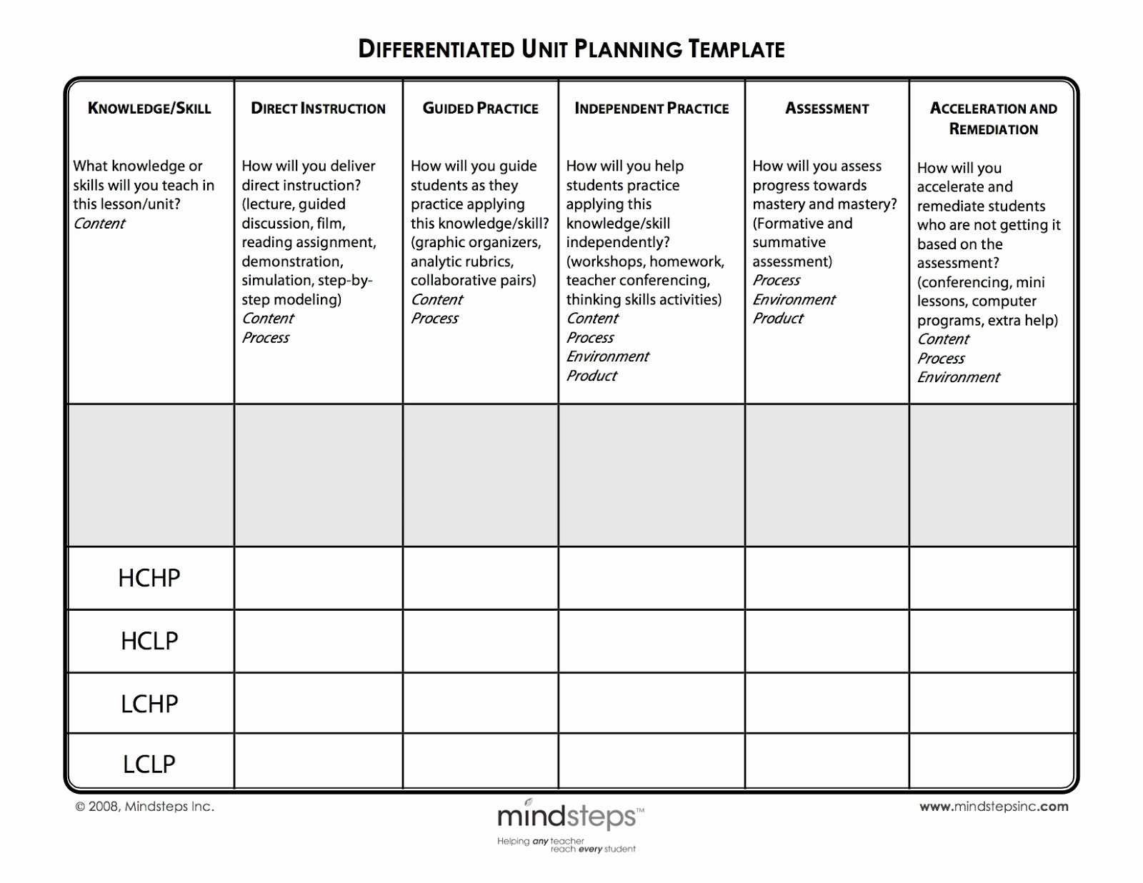 Differentiated Lesson Plan Template Elegant Mrs Cook S Blog How to Differentiate Your Lessons