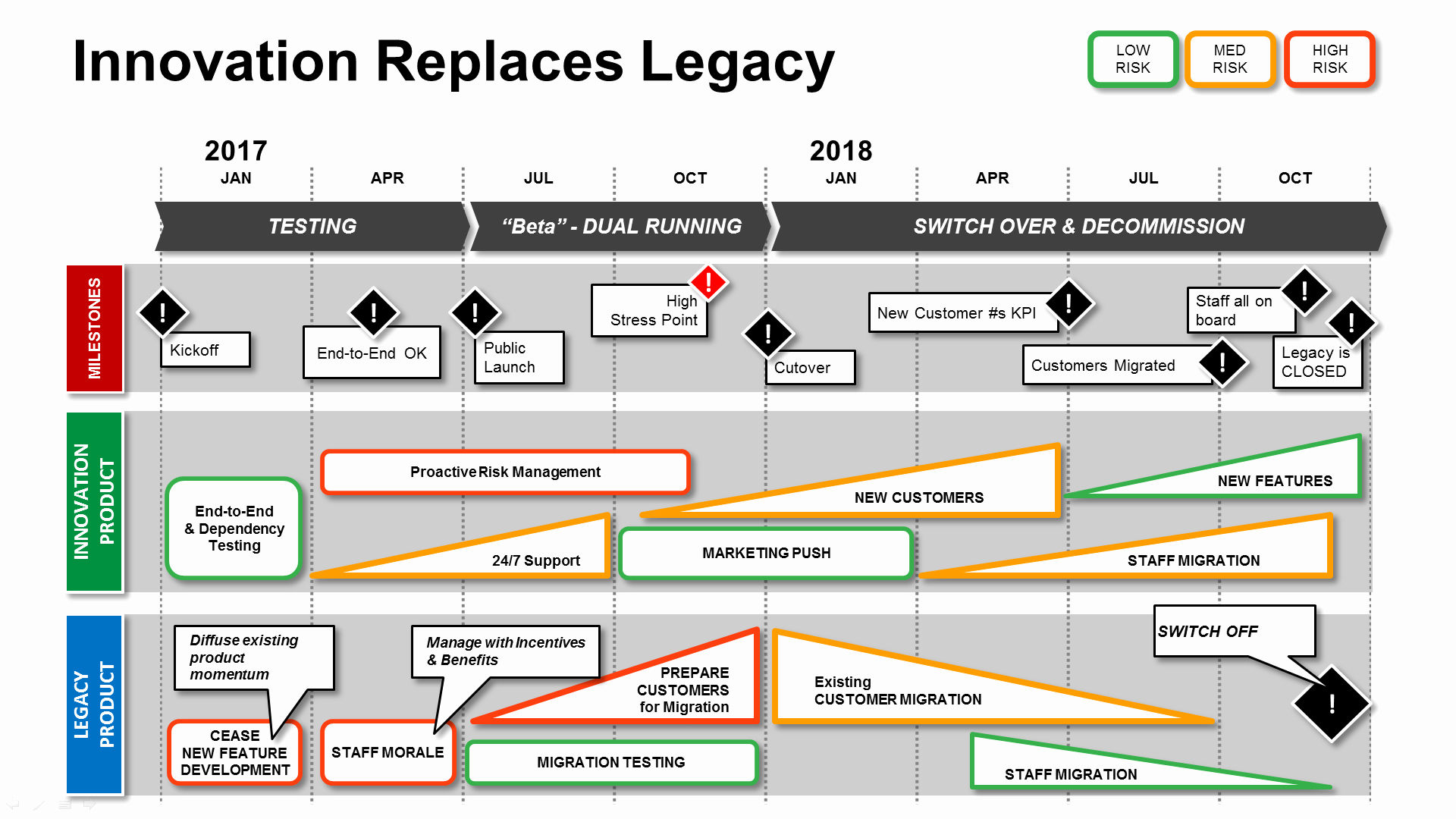 Disaster Recovery Plan Template Nist Lovely Disaster Recovery Plan Template Pdf Free Download