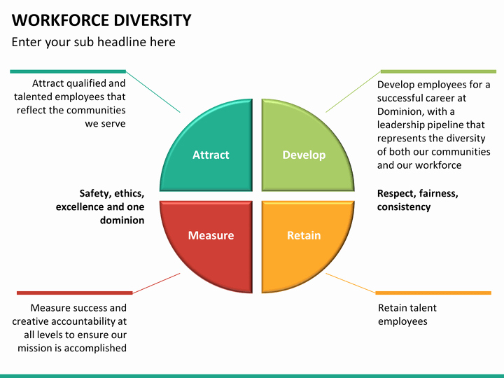 Diversity Strategic Plan Template Best Of Workforce Diversity Powerpoint Template