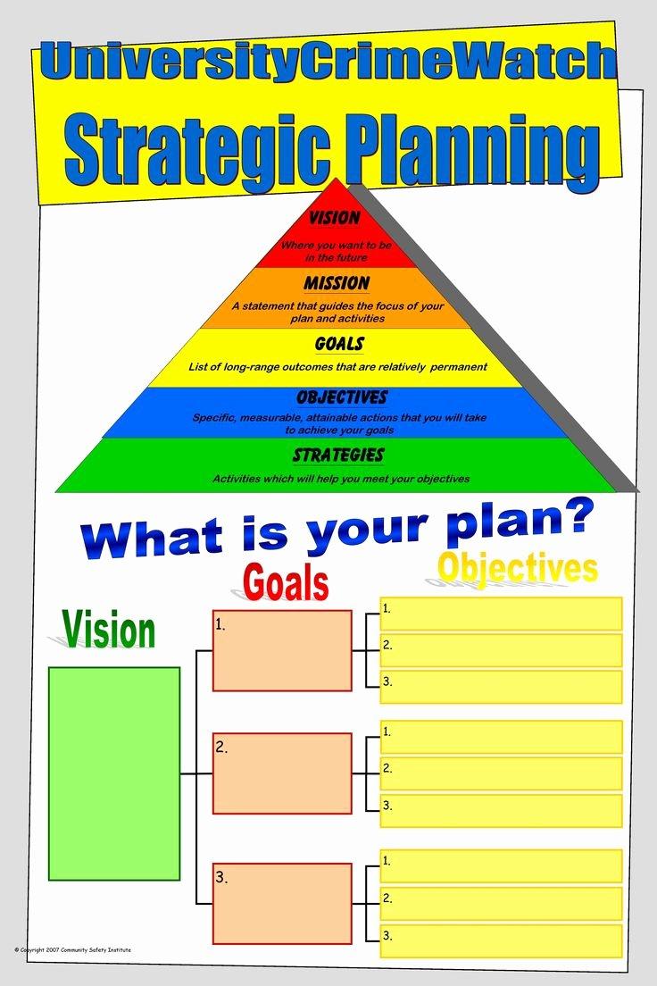 Diversity Strategic Plan Template Elegant 28 Best Strategic Plans for Success as A Nonprofit Images