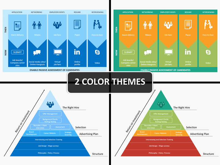 Diversity Strategic Plan Template Elegant Recruitment Strategy Powerpoint Template