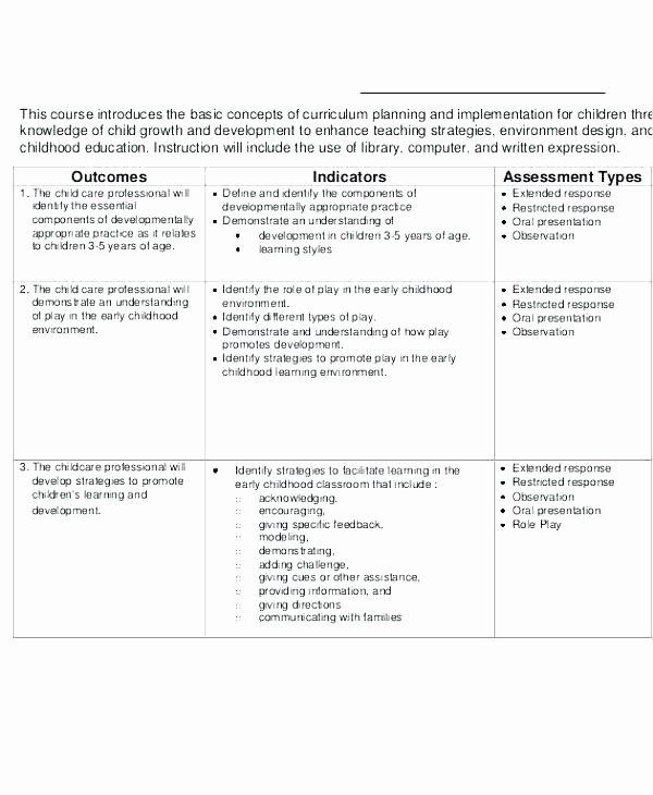 Diversity Strategic Plan Template Unique Strategic Learning Plan Template Diversity and Inclusion