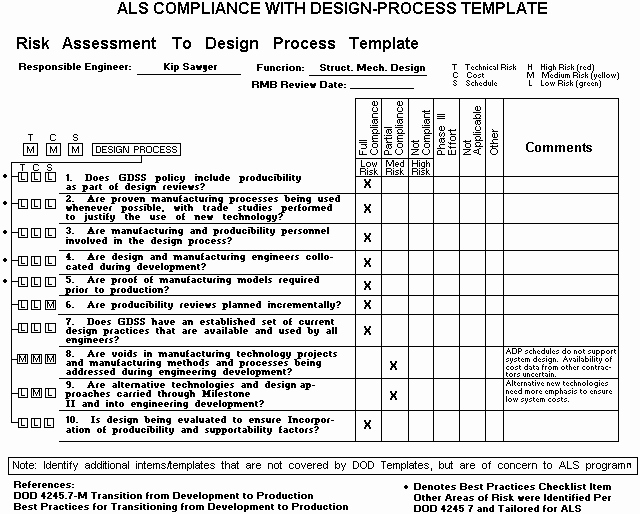 Dod System Security Plan Template Lovely Dod Risk assessment Template