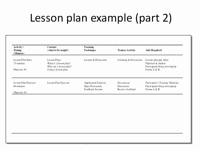 Dog Training Plan Template Unique Dog Training Lesson Plan Template – Here are the 3 Easy