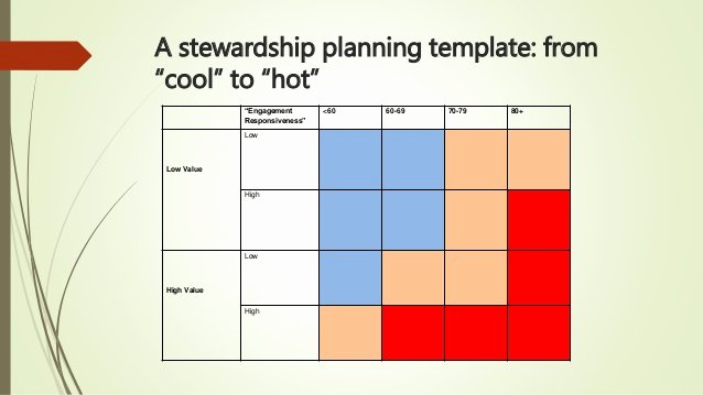 Donor Stewardship Plan Template Lovely Gifts In Wills New Strategy for Stewardship and Retention