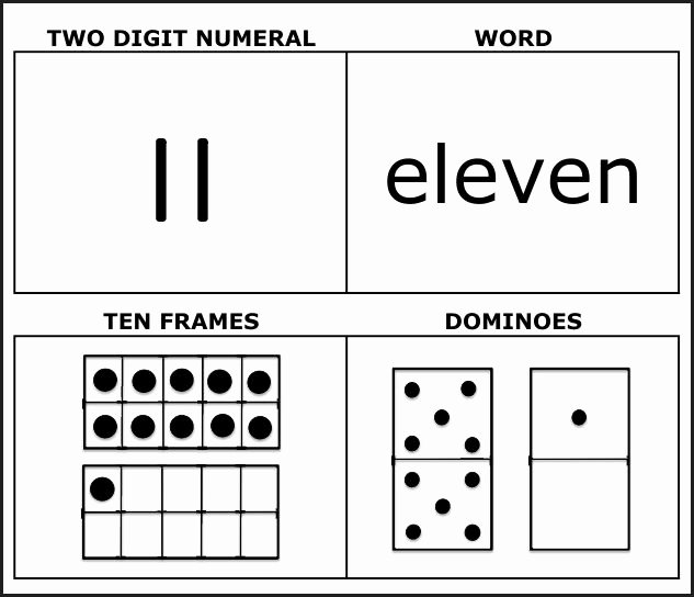 Double Ten Frame Template Awesome Chsh Teach Learning Numbers and Number Words Resources