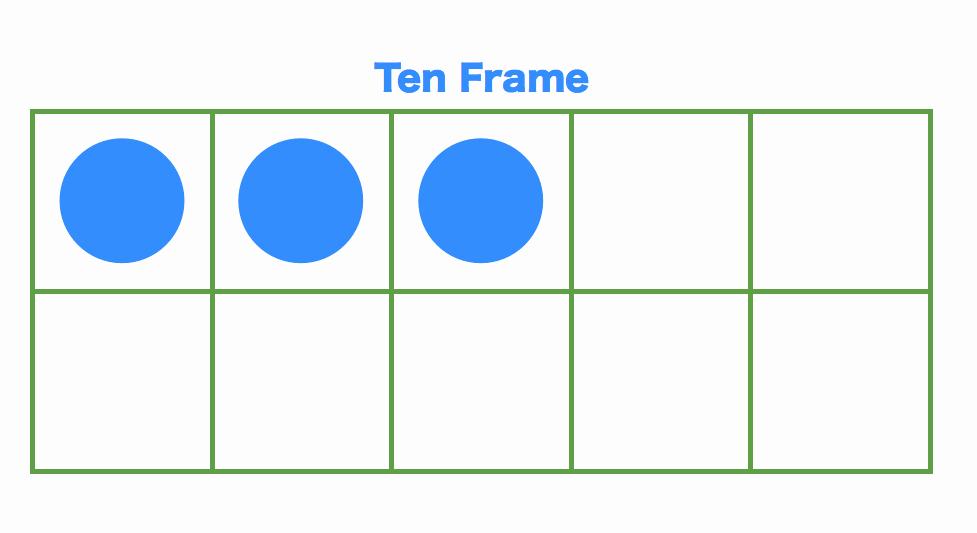 Double Ten Frame Template Lovely Ten Frame Template