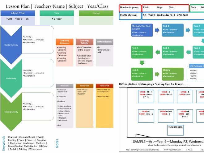 easy to follow lesson plan template using smart objects