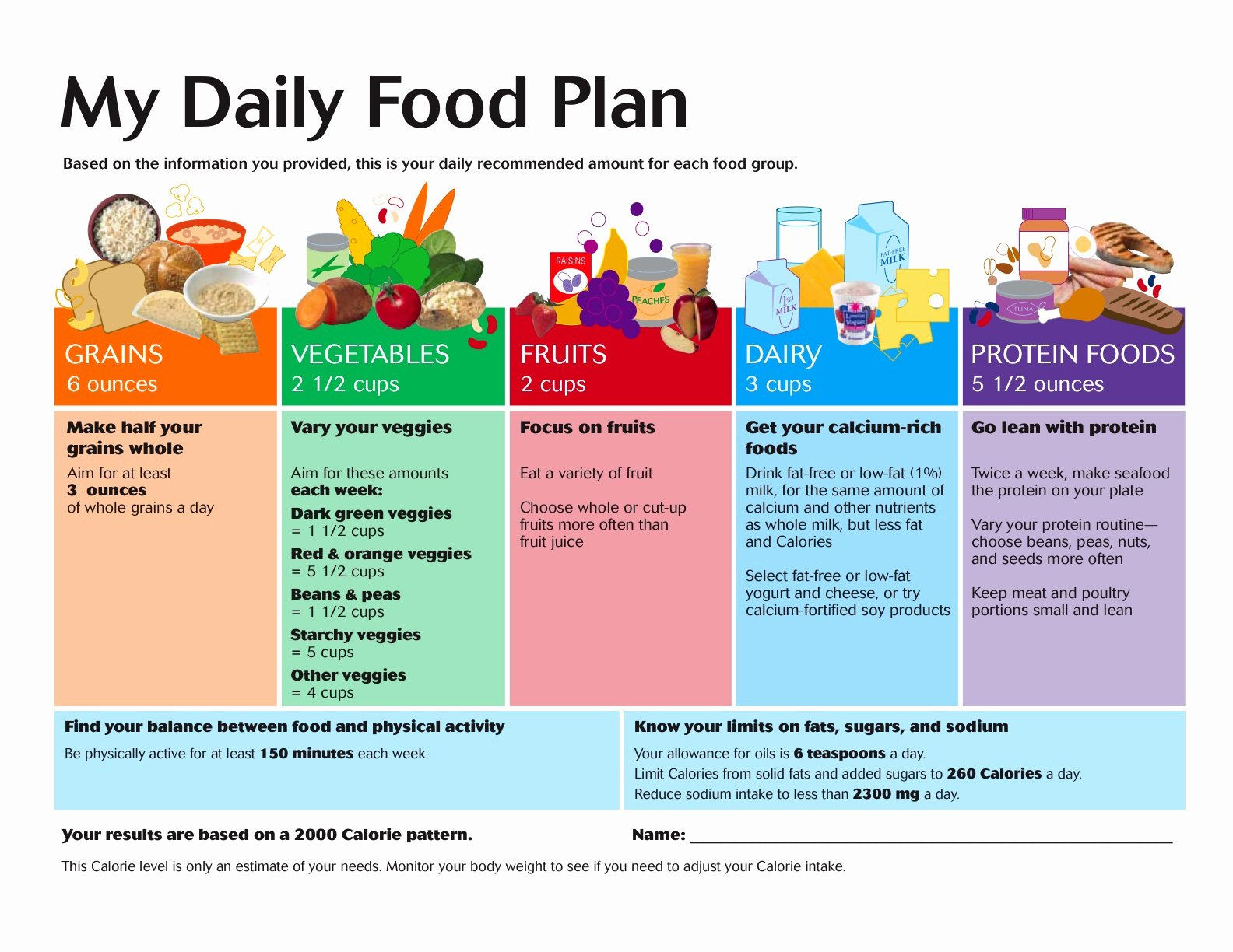 """Eating Disorder Meal Plan Template Best Of My Eating Disorder Would Have Loved """"my Plate"""""""