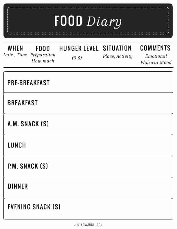 Eating Disorder Meal Plan Template Unique No Fail Plan 8 Tips for Keeping A Food Diary Free Food