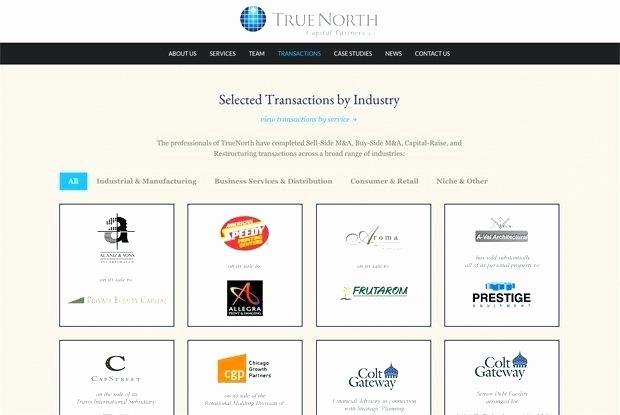 Ecommerce Business Plan Template Inspirational Sample Business Plan for E Merce Website – Blogopoly
